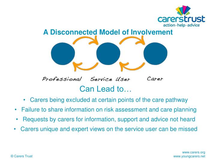 A Disconnected Model of Involvement