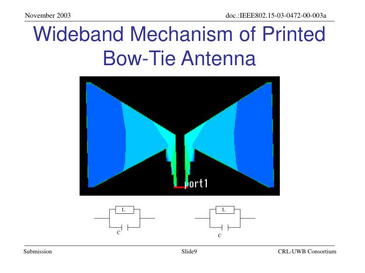 Wideband Mechanism of Printed Bow-Tie Antenna