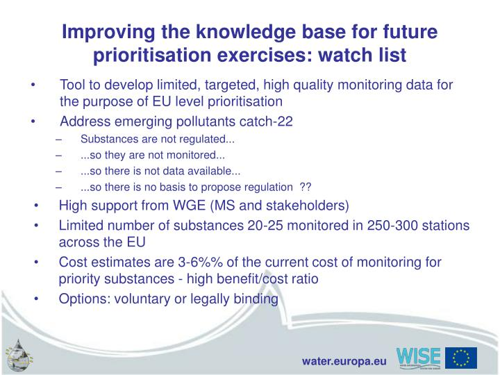 Improving the knowledge base for future prioritisation exercises: watch list