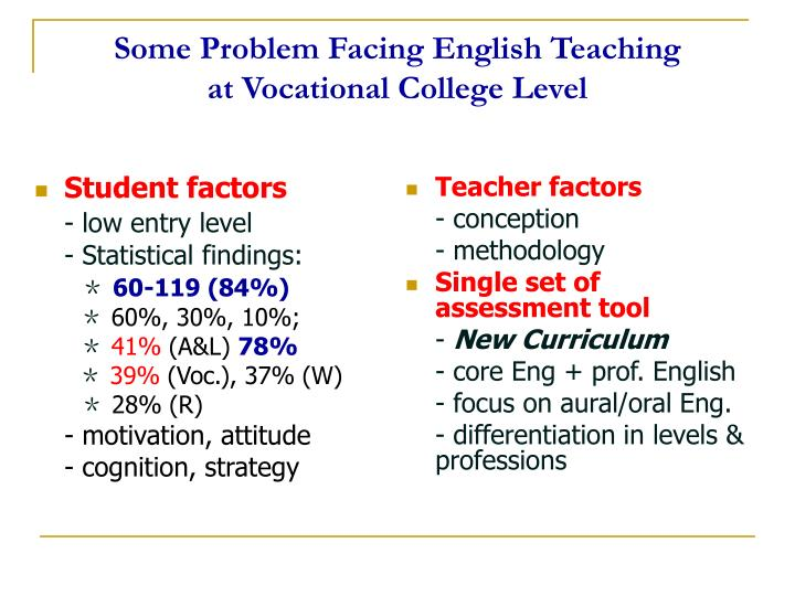 Some problem facing english teaching at vocational college level