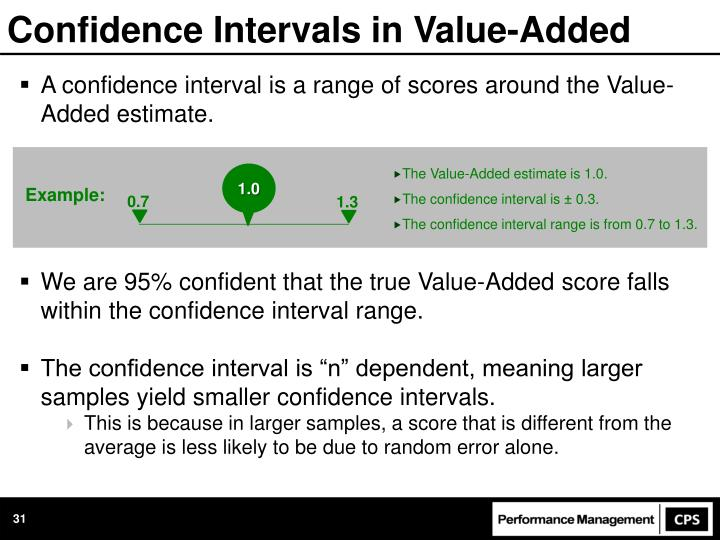 Confidence Intervals in Value-Added