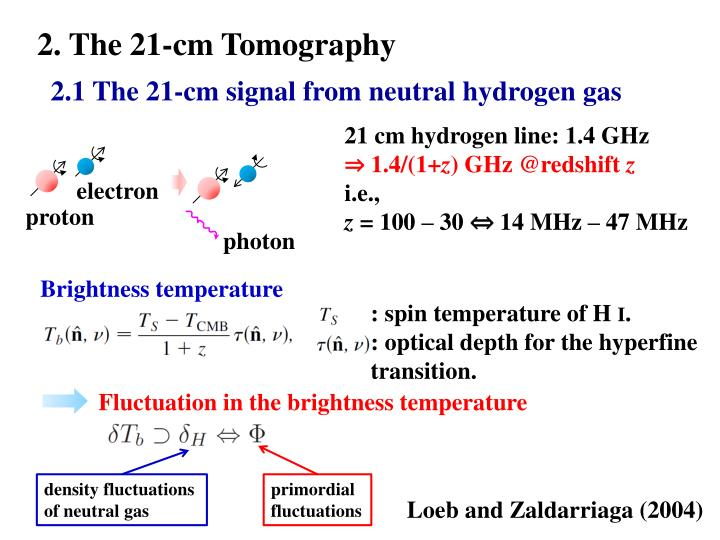 2. The 21-cm Tomography