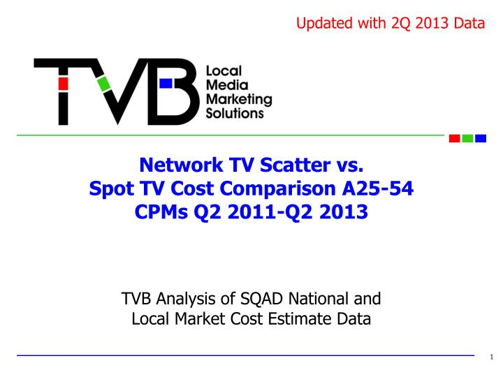 Network tv scatter vs spot tv cost comparison a25 54 cpms q2 2011 q2 2013