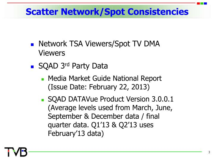 Scatter network spot consistencies