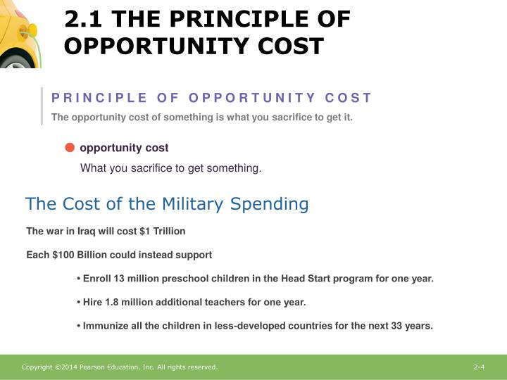 The Cost of the Military Spending