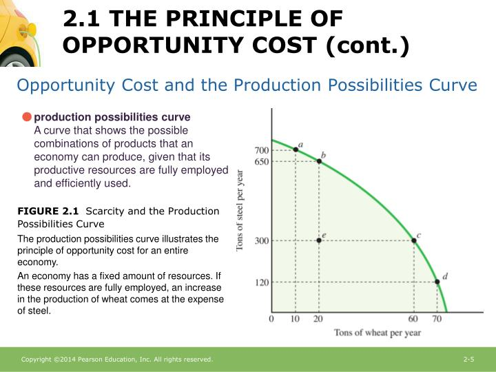 Opportunity Cost and the Production Possibilities Curve