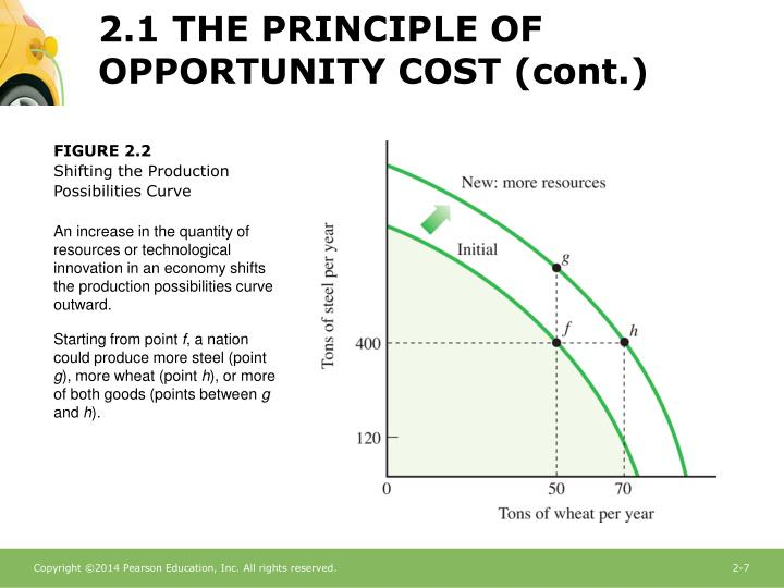 2.1 THE PRINCIPLE OF OPPORTUNITY COST (cont.)