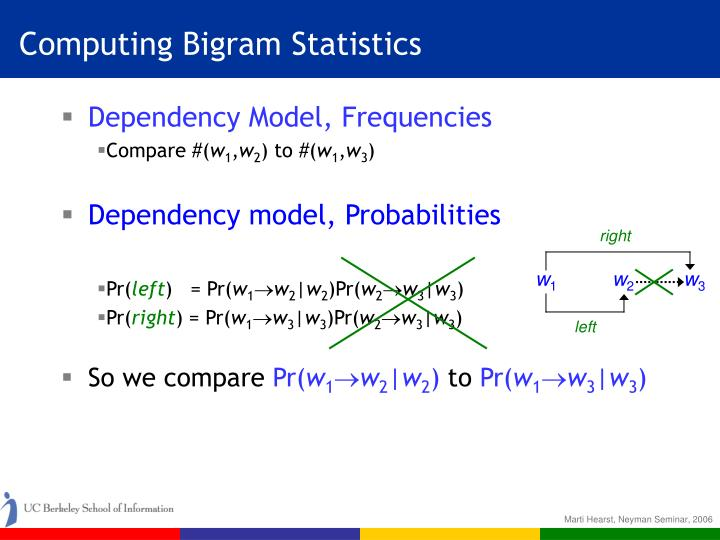 Computing Bigram Statistics