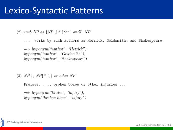 Lexico-Syntactic Patterns