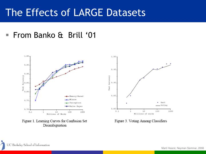 The Effects of LARGE Datasets