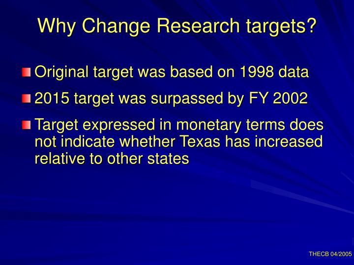 Why Change Research targets?
