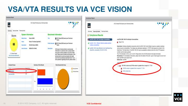 PPT - VCE Vision 2.5.X Updates PowerPoint Presentation - ID:6884465