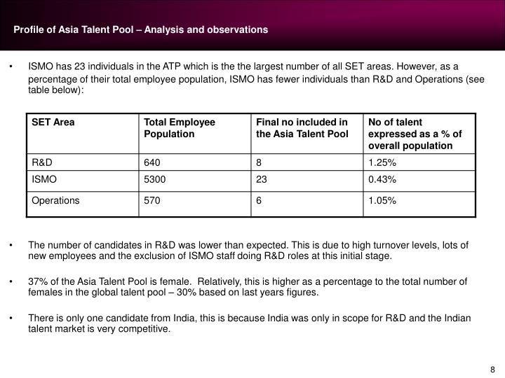 Profile of Asia Talent Pool – Analysis and observations