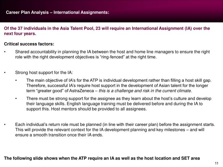 Career Plan Analysis – International Assignments: