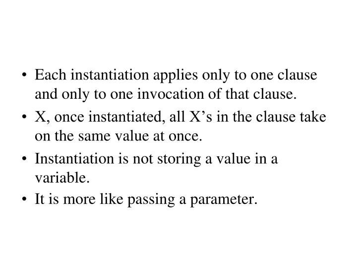Each instantiation applies only to one clause and only to one invocation of that clause.
