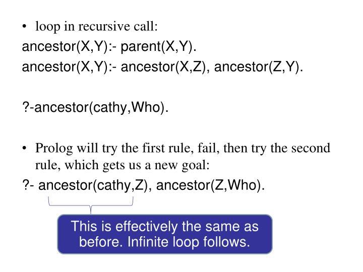 loop in recursive call: