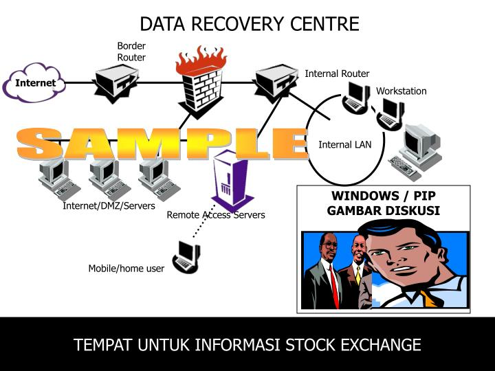 DATA RECOVERY CENTRE