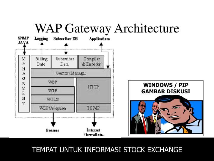WAP Gateway Architecture