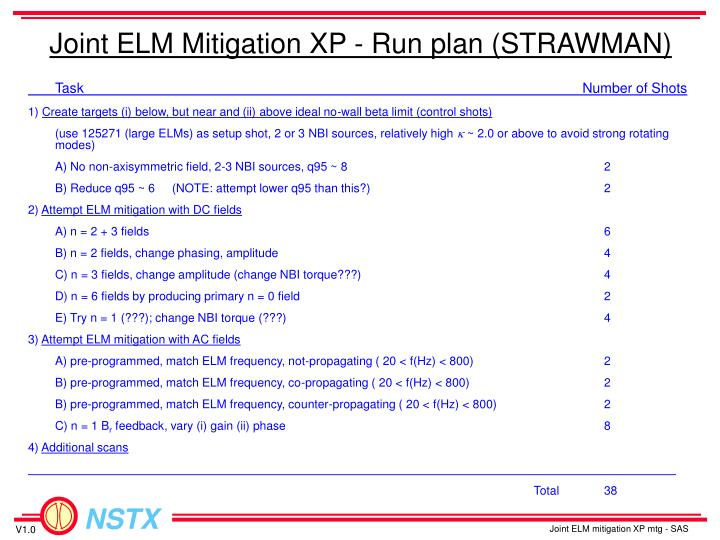 Joint elm mitigation xp run plan strawman