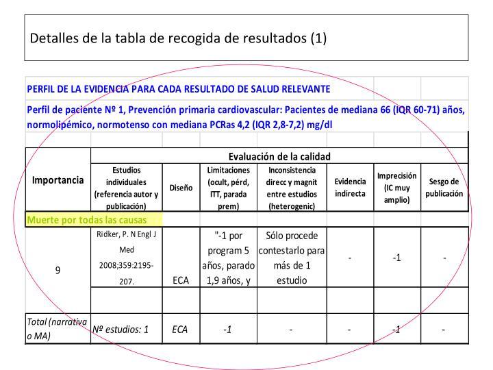 Detalles de la tabla de recogida de resultados (1)