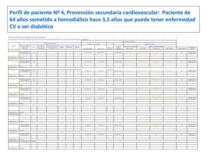 Perfil de paciente Nº 4, Prevención secundaria cardiovascular:  Paciente de 64 años sometido a hemodiálisis hace 3,5 años que puede tener enfermedad CV o ser diabético