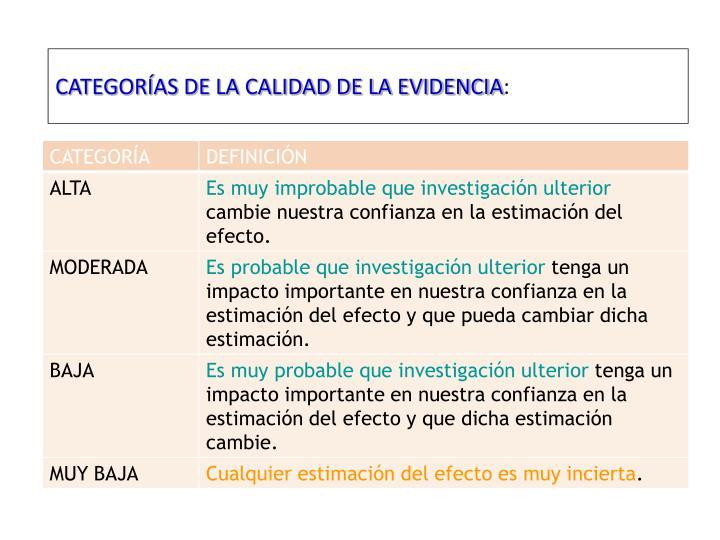 CATEGORÍAS DE LA CALIDAD DE LA EVIDENCIA