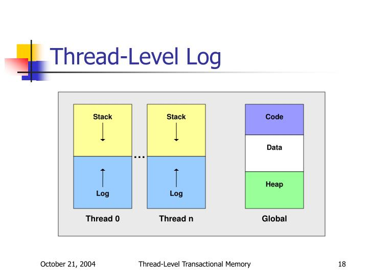 Thread-Level Log