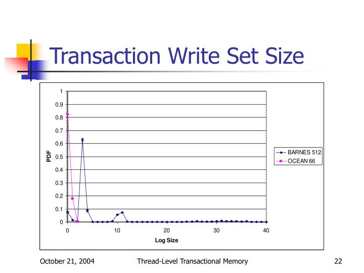 Transaction Write Set Size