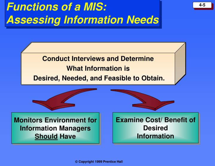 Functions of a MIS: