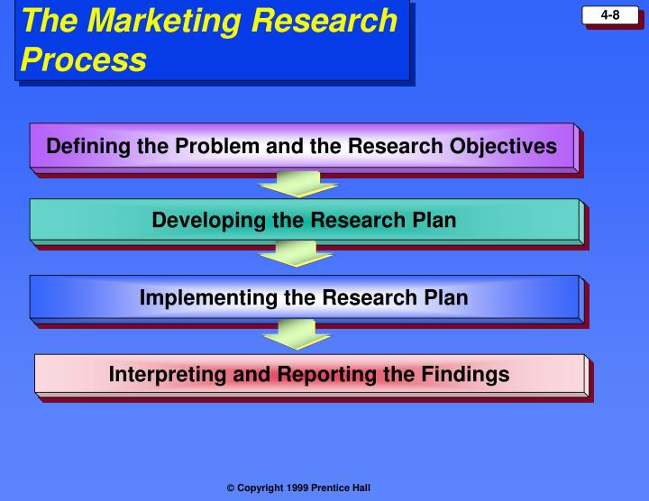 Defining the Problem and the Research Objectives