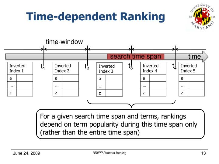 Time-dependent Ranking