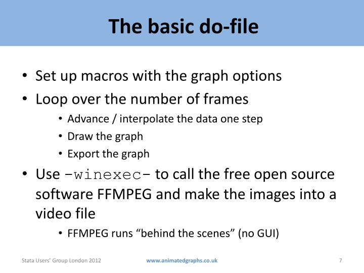 The basic do-file