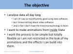 the objective2