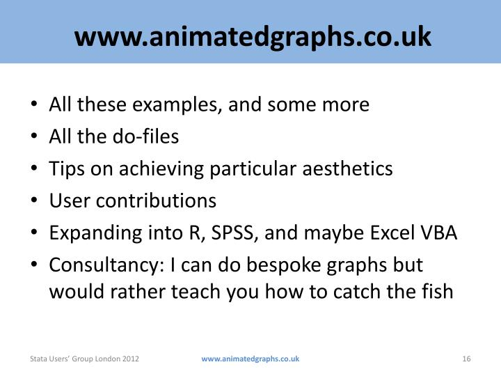 www.animatedgraphs.co.uk