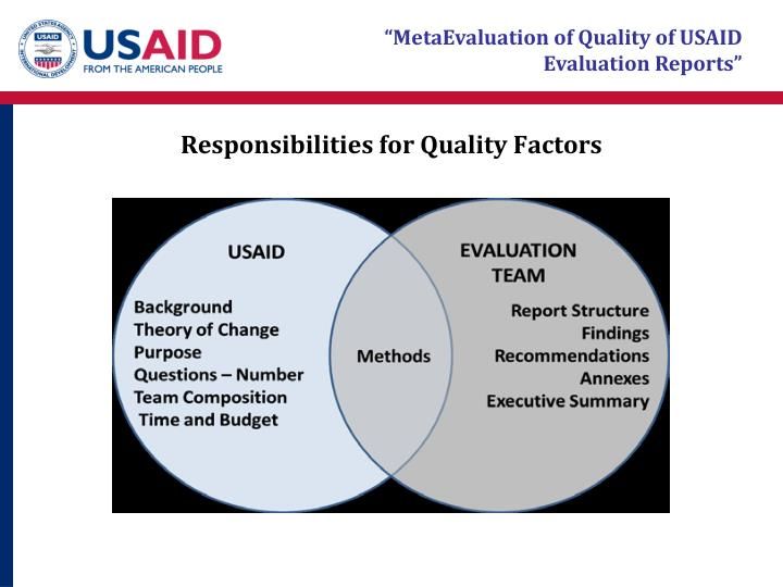 """MetaEvaluation of Quality of USAID Evaluation Reports"""