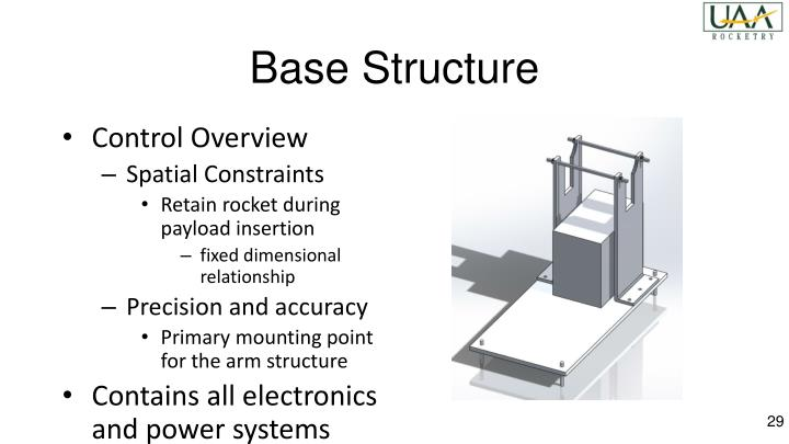 Base Structure