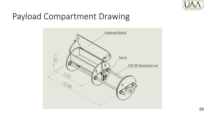 Payload Compartment Drawing