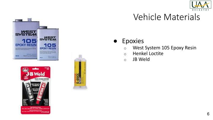 Vehicle Materials
