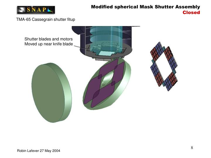Modified spherical Mask Shutter Assembly