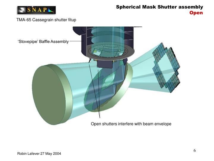 Spherical Mask Shutter assembly