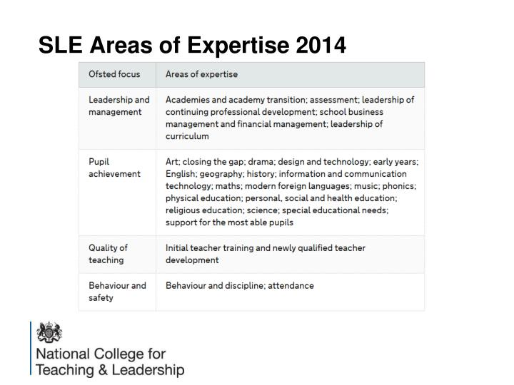 SLE Areas of Expertise 2014