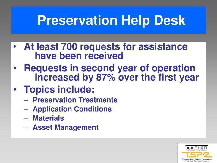 Preservation Help Desk