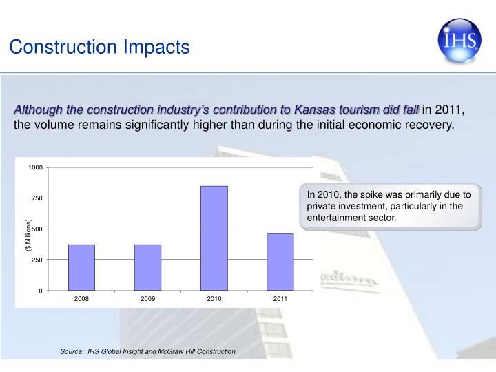 Construction Impacts