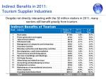 indirect benefits in 2011 tourism supplier industries