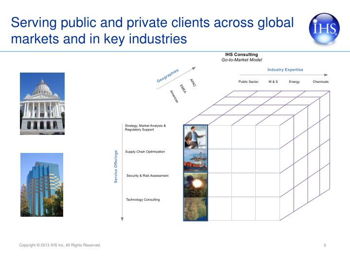 Serving public and private clients across global