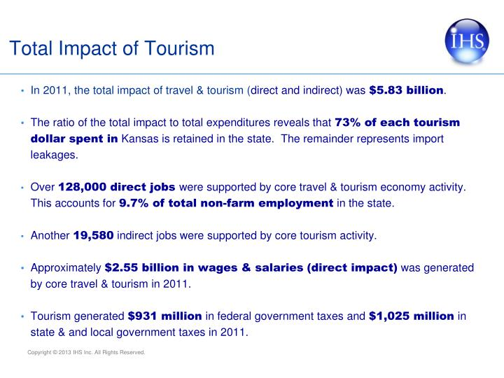 Total Impact of Tourism