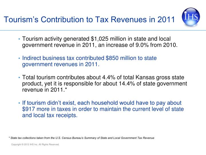 Tourism's Contribution to Tax Revenues in 2011