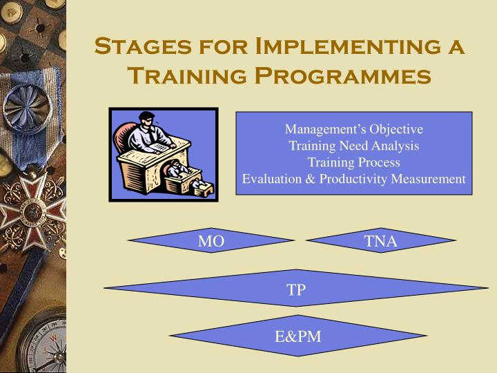 Stages for Implementing a Training Programmes