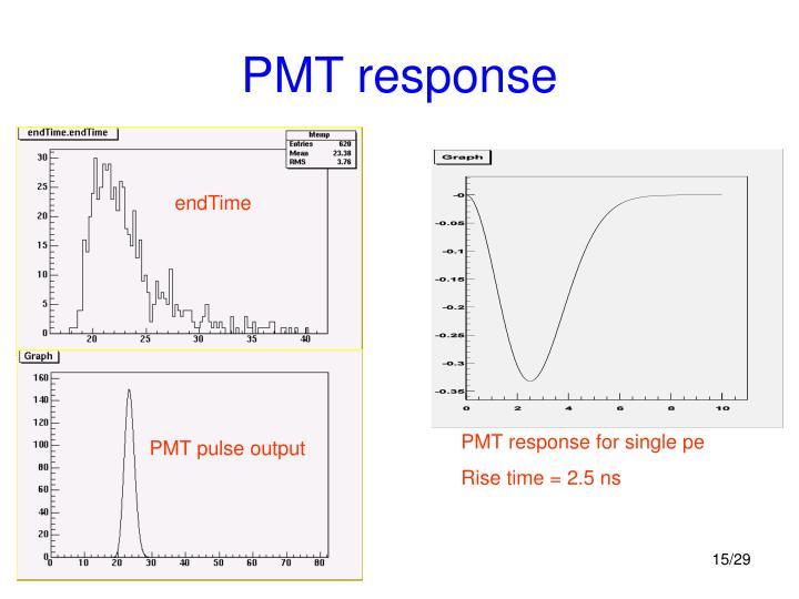PMT response