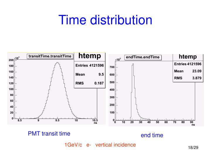 Time distribution